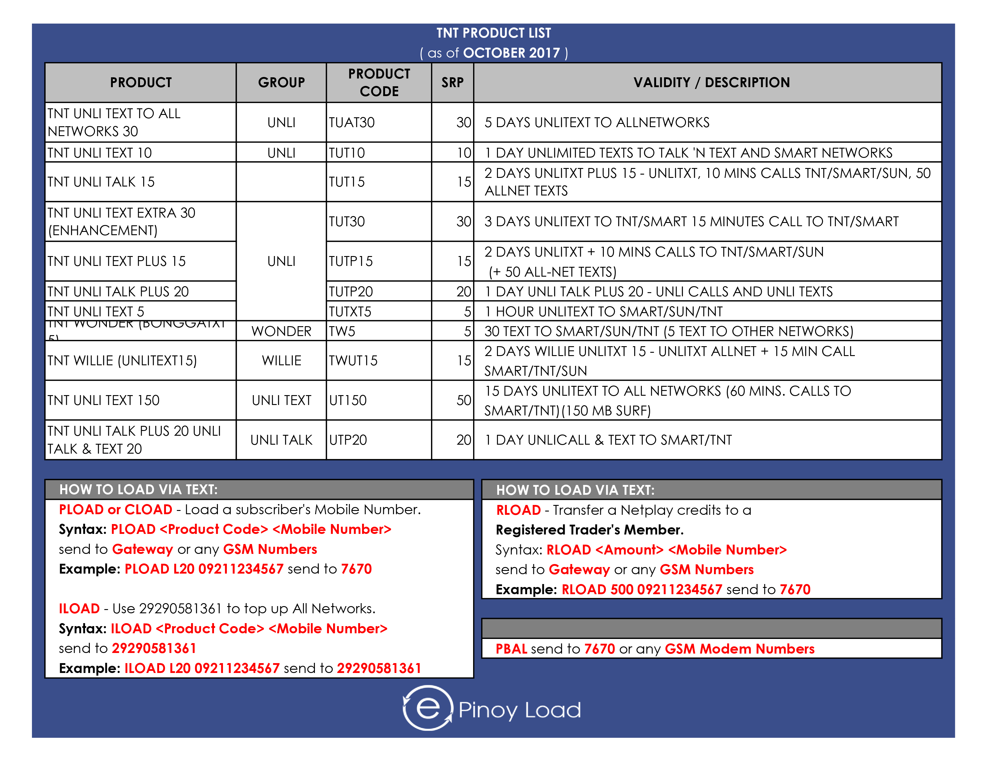 Epinoyload (All Product List) SMART_TNT (C)